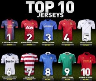 top 10 camisetas lakers champions