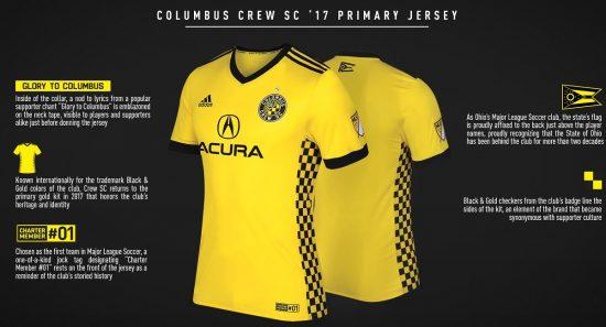 Columbus Crew Unveil 2017 adidas Home Football Kit, Soccer Jersey, Shirt, Camiseta de Futbol